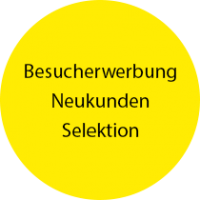 Besucher – Neukunden - Selektion